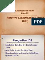 Belajar Pohon Keputusan ID3