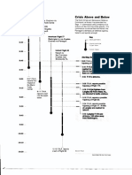 T8 B8 Miles Kara Docs (3) Timelines Fdr- On Top- Various Timelines (Media Time Lines- 1st Pgs for Reference)