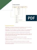 Diagrama de flujo de manjar de lúcuma