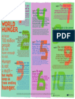 10 Myths About World Hunger