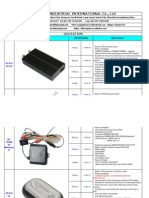 GPS Tracker - Hangtai Company
