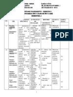 PLANIFICARE EDUCATIE MUZICALA 2013-2014