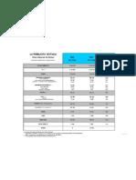 Investimenti Pubblicitari maggio09 - ricerca Nielsen