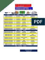 Calendario Superior Asobave 2013