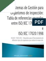 RefCruzada ISO IEC 17020 2012