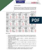 Documentos-lista de Chequeo