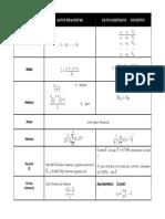Formulas Descriptivas Discretos