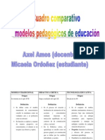 cuadro comparativo sobre modelos pedaggicos