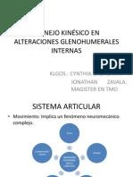 Manejo Kinesico en Alteraciones Glenohumerales Internas