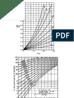 KUL 1a MTK1 Grafik Semilog