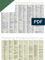 Adobe Photoshop 6 Keyboard Shortcuts