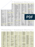 Adobe Photoshop 7 Keyboard Shortcuts