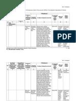 Tabel 2.39 Ringkasan Proses Pelingkupan KA NTC P.16