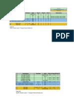 E - III.3. Kanban Parameters Calculation