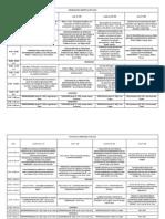 Agenda Academica ENEIQ