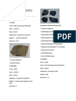 Rock Forming Mineral (Petrology Material)