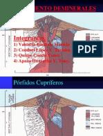 Clase 12 2004 Pórfidos Cu I