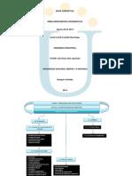 Mapa Conceptual - Herramientas Informaticas