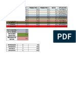 Tabla Excel5