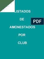 LISTADO DE JUGADORES AMONESTADOS