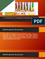 Parte de Las Diapositivas