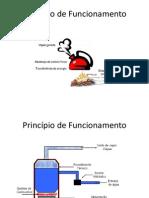 Slides - Componentes e Principio de Funcionamento