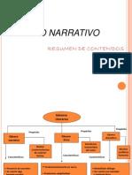 GÉNERO NARRATIVO, REPASO