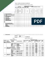 Matriz M de Evaluacion de Carreteras