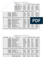 Fall 09 Class Schedule