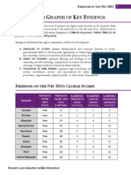 FOTN 2013_Charts and Graphs_Global Scores