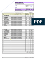 Format Analisis