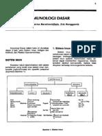 1. Imunologi Dasar