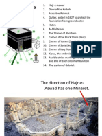 Kitab al-Hajj