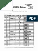 Mil-Hdbk-217F(2)