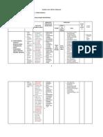 Silabus Dan Sistem Penilaian Ips Sms Genap 2012_2013