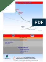 A320-Dual HYD Fault