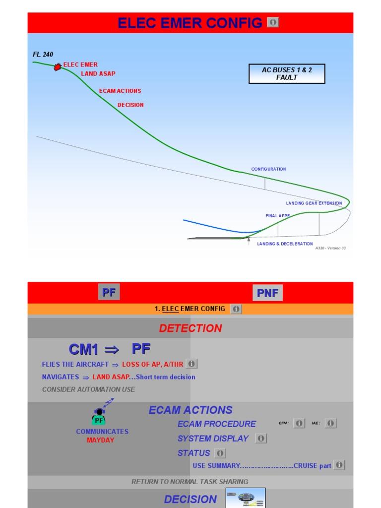 a320-Elec Emer Config   Aerospace   Aerospace Engineering