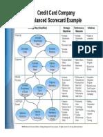 Balance Score Card Credit_card_company