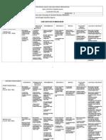 Grid Markah Tugasan Projek RBT 3112