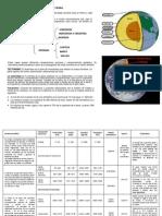 Estructura Interna Tierra2 - Copia
