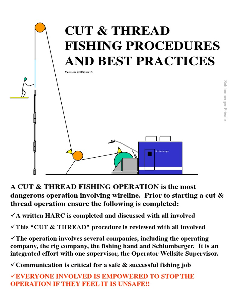 Fishing Operations (Best Practices) | Drilling Rig | Knot