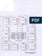 Astrological Chart Of Nakshatra Classification