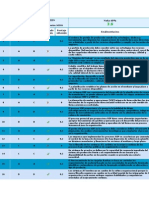 Evaluacion Nacional de Gestion de Produccion Unad-realimentacion