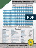 Formulas (Commercial