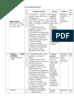 Planificare semestrială educaţie tehnologică