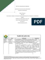 Tarea 1 Fundamentos Teoricos de Administracion de La Produccion y Las Operaciones.