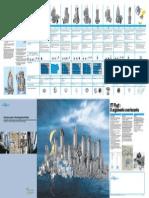 Flygt Catálogo Geral