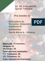 PPT Consejo evaluación 2° TRIMESTRE PKA