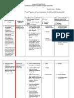 CIP Plan - Grand Ridge 2012-2013