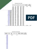 Ses 4 IPC Ejercicios Plantilla 23.09.13